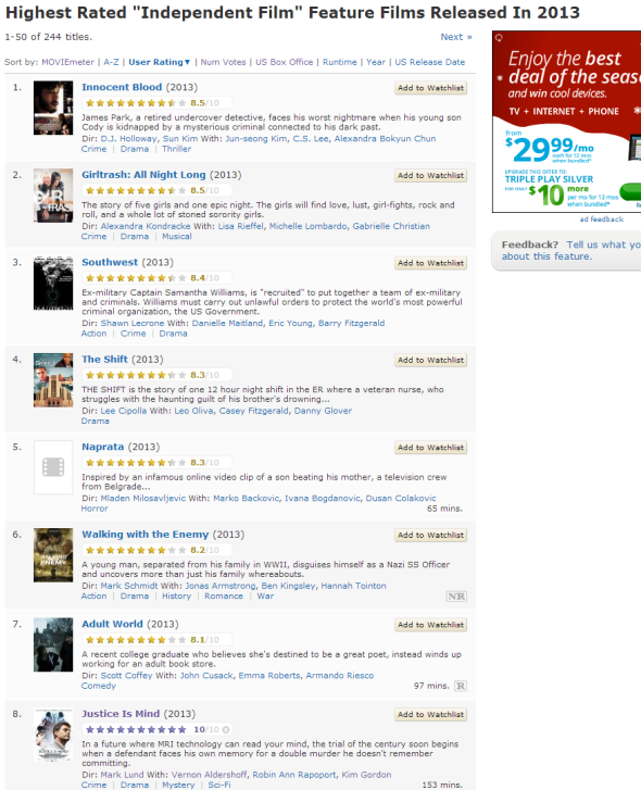 IMDb  Highest Rated  Independent Film  Feature Films Released In 2013 December